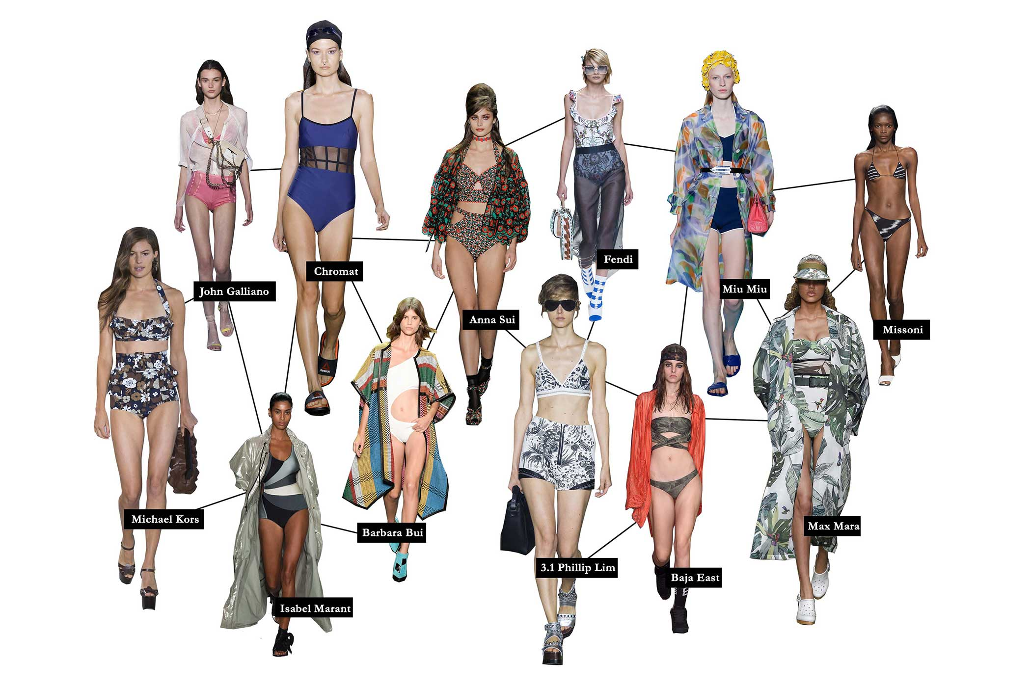 Spring / Summer'17 trends - Left to Right: Gucci, Fendi, Louis Vuitton, Bottega Veneta, Stella McCartney, Alexander Wang, Tibi, Balenciaga, Balmain, Proenza Schouler, Louis Vuitton, Christian Dior | Fashion magazine | Fashion magazine in India | Online fashion magazine | Online fashion magazine in India | Indian fashion magazine